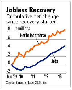 jobless report