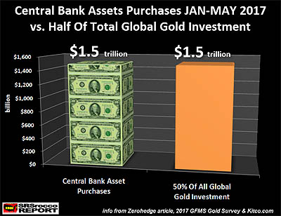 central bank chart